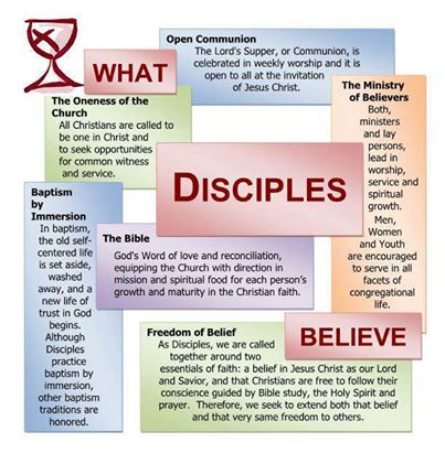 What Disciples Believe